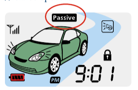 indikacziej vklyucheniya funkczii sluzhit nalichie simvola passive