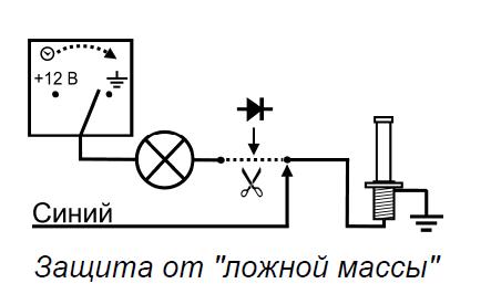image 177