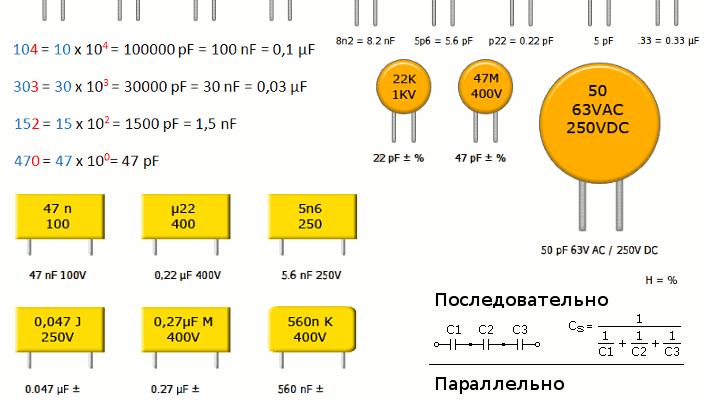 markirovka kondensatorov